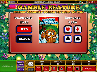 Understanding Gamble Game In Online Pokies